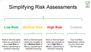 Eu 4th Anti Money Laundering Directive Are You Prepared